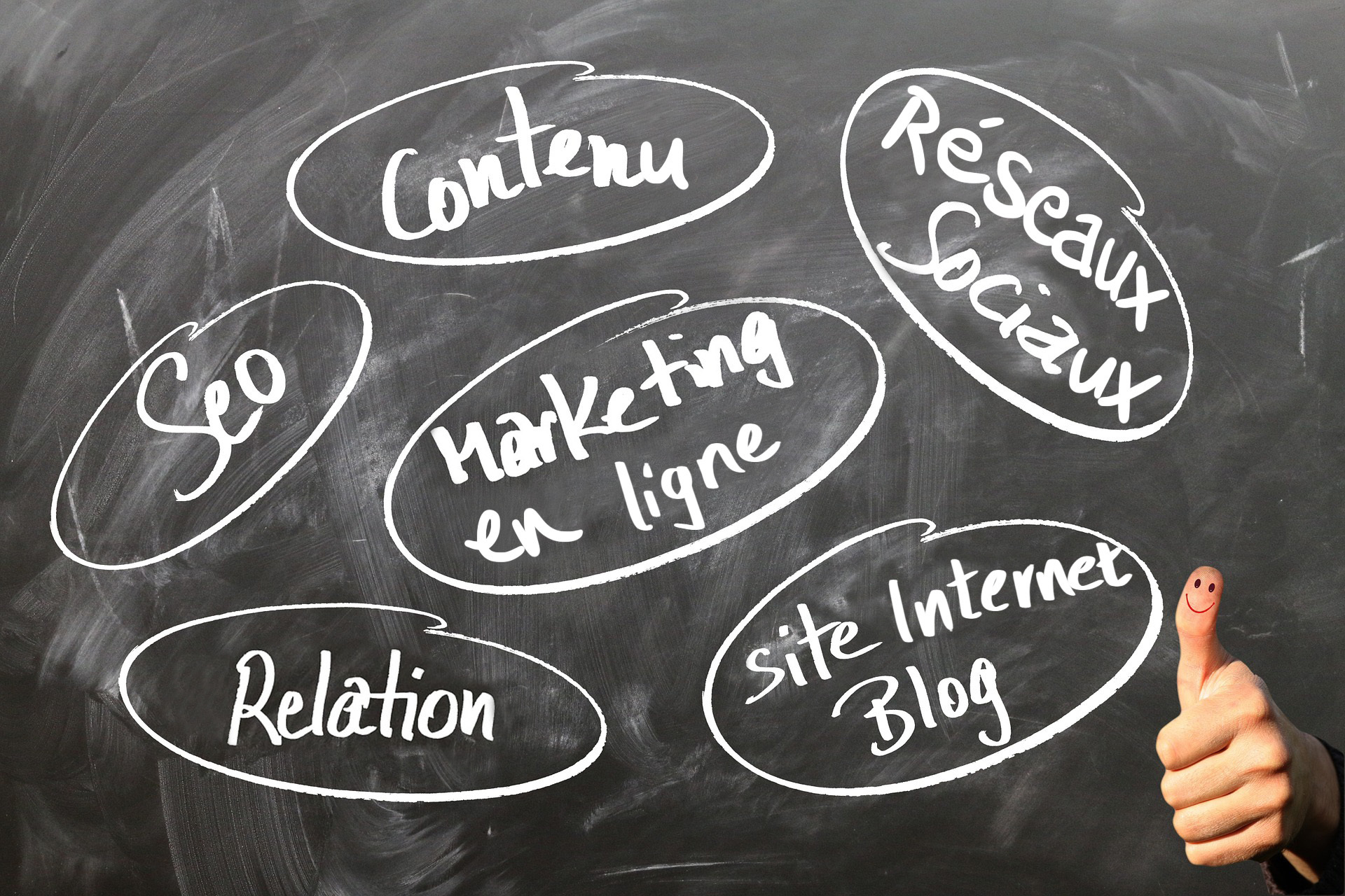 tendances marketing